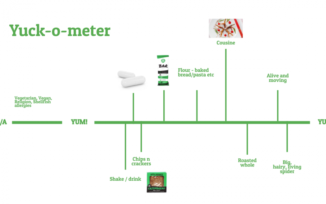 Introducing the yuck-o-meter